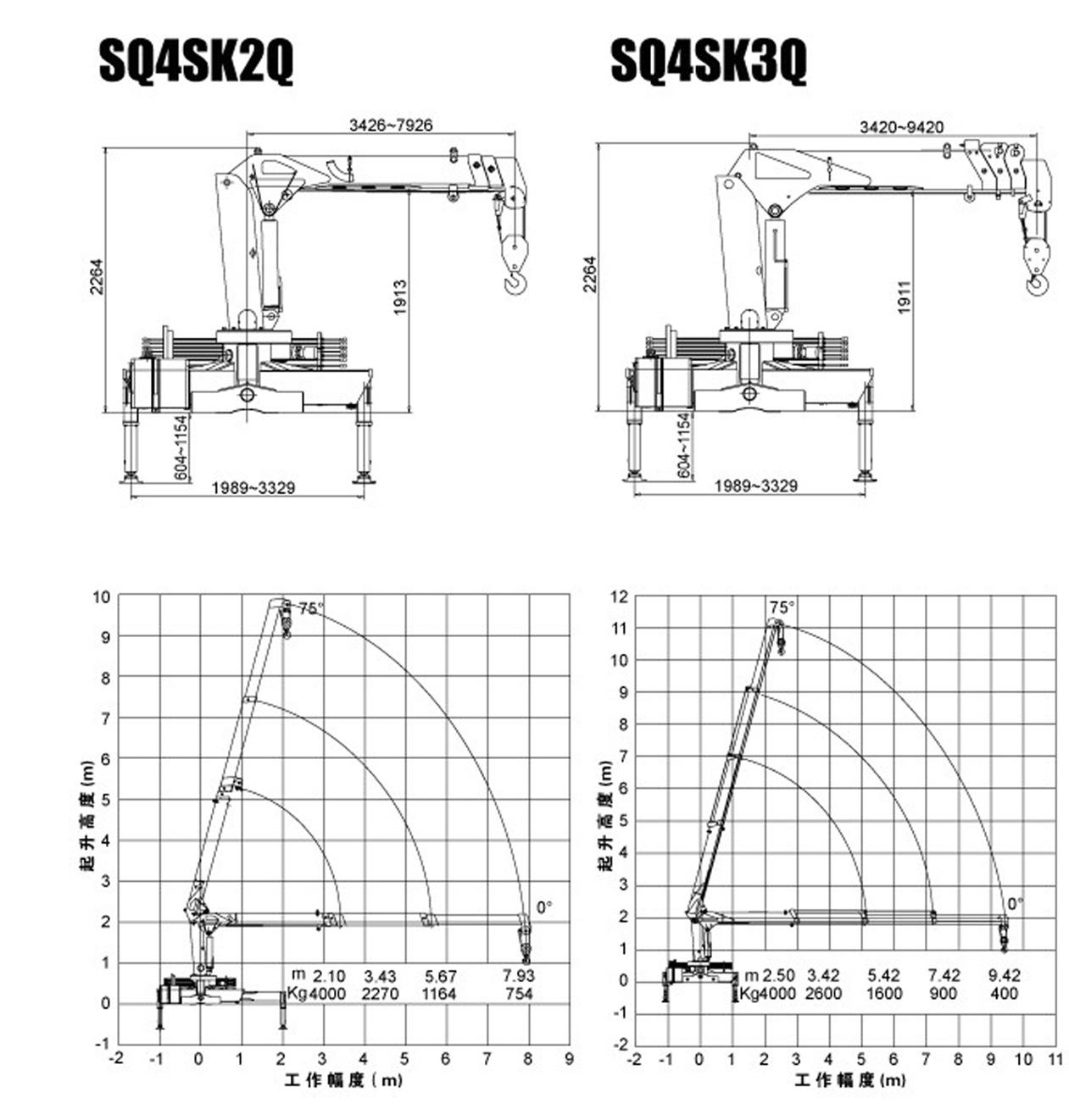 XCMG 4 ton Truck-Mounted Crane SQ4SK2Q/SQ4SK3Q