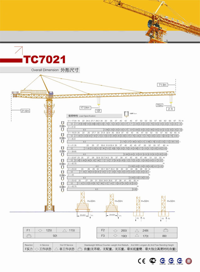 XCMG 12 ton Tower Crane QTZ250 (TC7021)