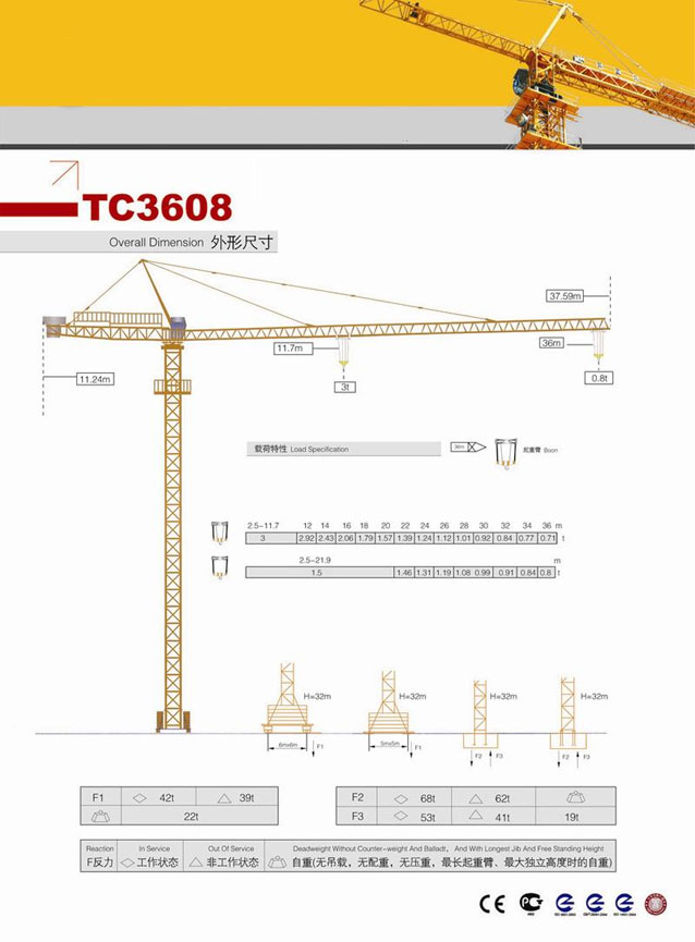 XCMG 3 ton Tower Crane QTZ30 (TC3608)