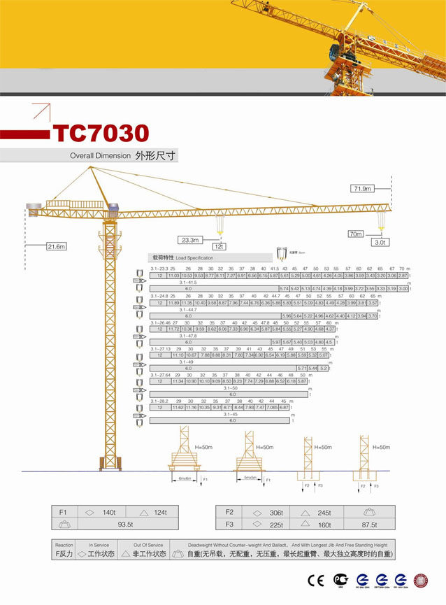 XCMG 12 ton Tower Crane QTZ300 (TC7030)