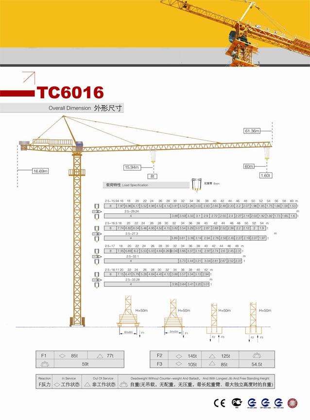 XCMG 8 ton Tower Crane QTZ125A(TC6016)