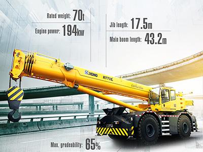 XCMG 70 ton rough terrain crane RT70E