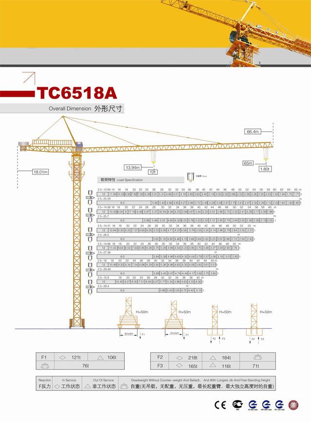 XCMG 12 ton Tower Crane QTZ160A(TC6518A)