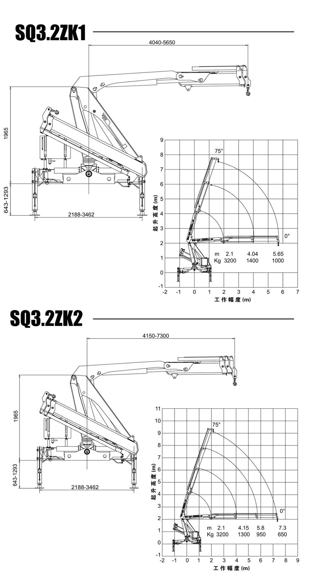 XCMG 3ton Truck-Mounted Crane SQ3.2ZK1/SQ3.2ZK2
