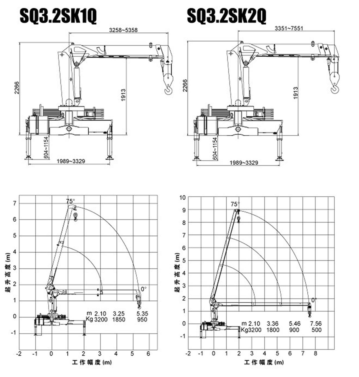 XCMG 3 ton Truck-Mounted Crane SQ3.2SK1Q/K2Q