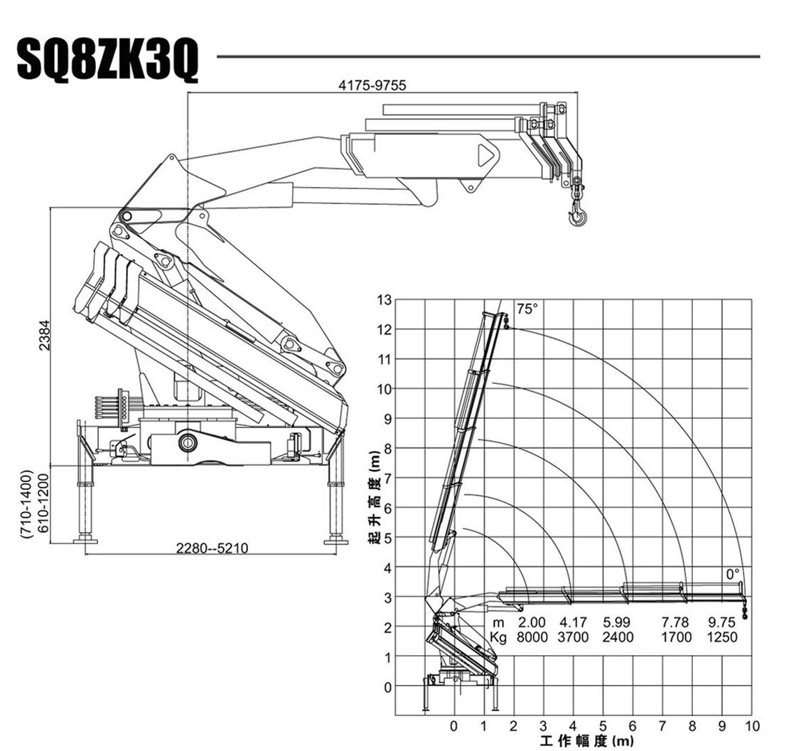 XCMG 8 ton Truck-Mounted Crane SQ8ZK3Q